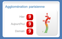 120324 prevision airparif