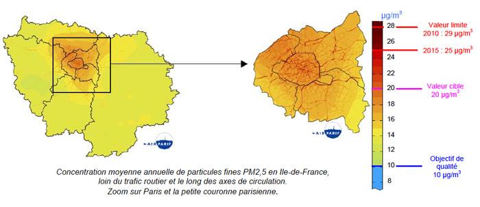 Concentration annuelle moyenne des particules fines en Ile de France