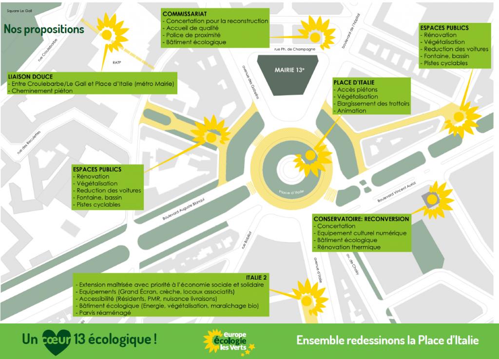 Plan du projet d'EELV 13e pour la Place d'Italie